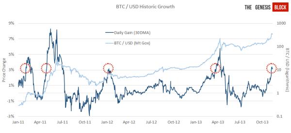 historic-growth (1)