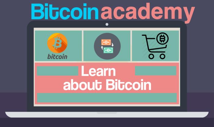 LearnBitcoin