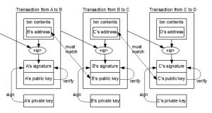 bitcoin-формула