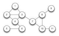 UncoloredGraph