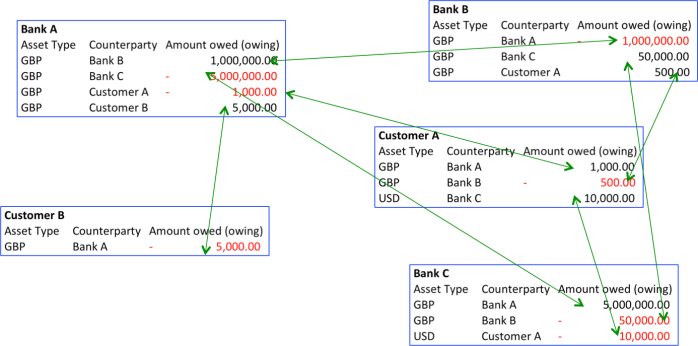 bank-systems-2