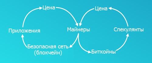 chain-participants