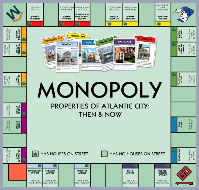 monopolist2