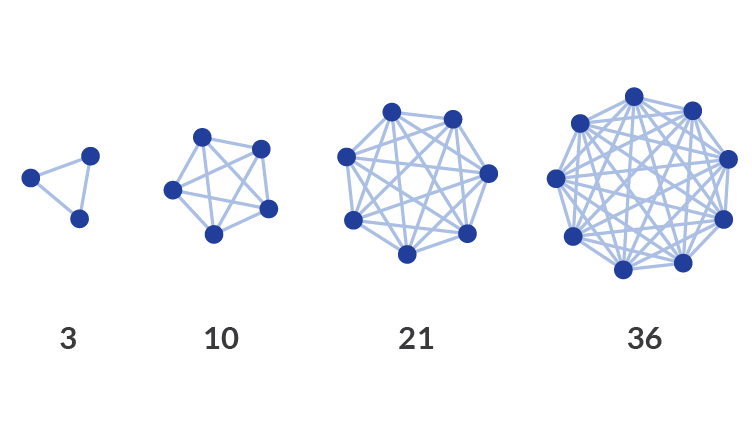 network_effect_1-05