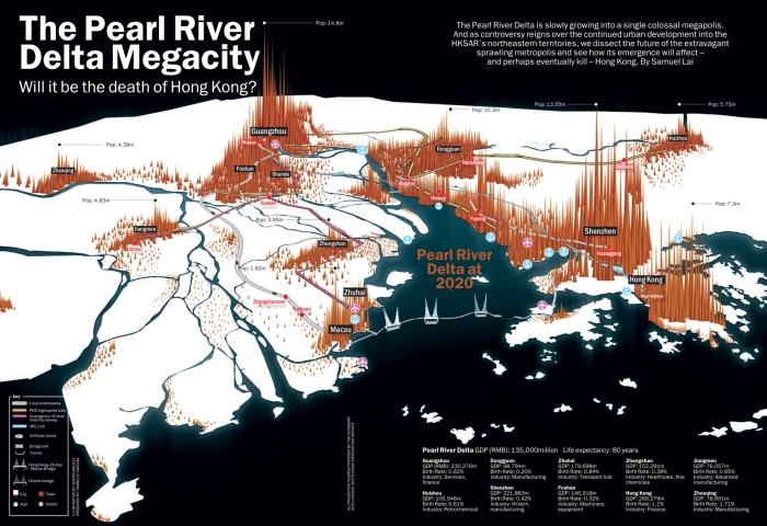 Pear-River-Delta-Megacity, Buster!