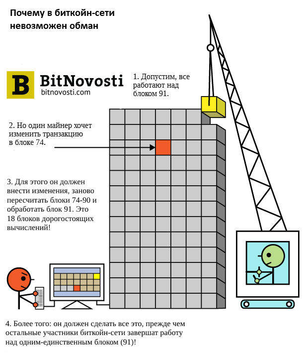 build-blocks_rus-1