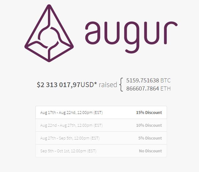 2015-08-20 15-39-09 Augur - Fund the Future - Google Chrome