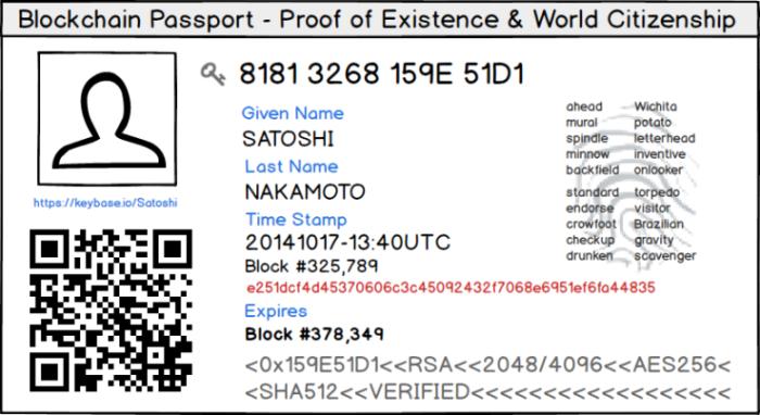 Блокчейн-паспорт