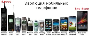 эволюция мобильных телефонов телефоны мобильник