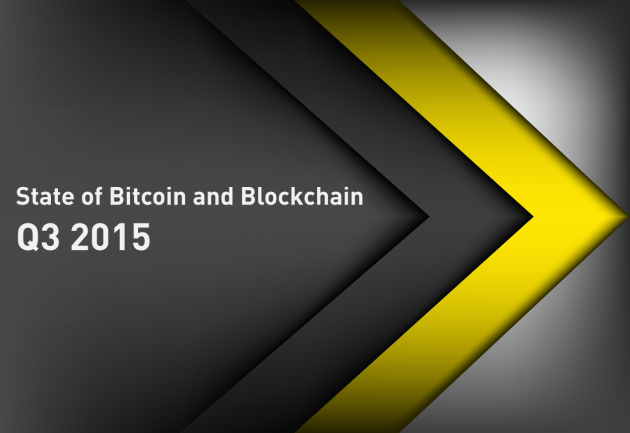 coindesk-state-of-bitcoin-report-Q3 2015
