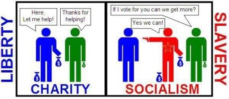 благотворительность социализм свобода рабство