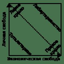 Nolan-chart-ru.svg