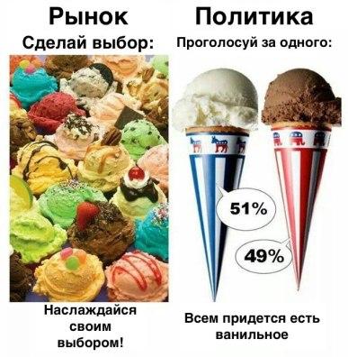 рынок социализм мороженное монополия
