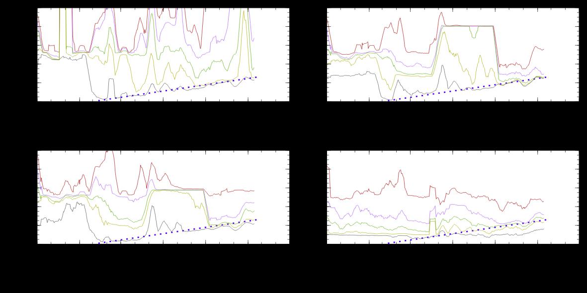 Комиссии за биткойн-платежи: анализ спроса и предложения