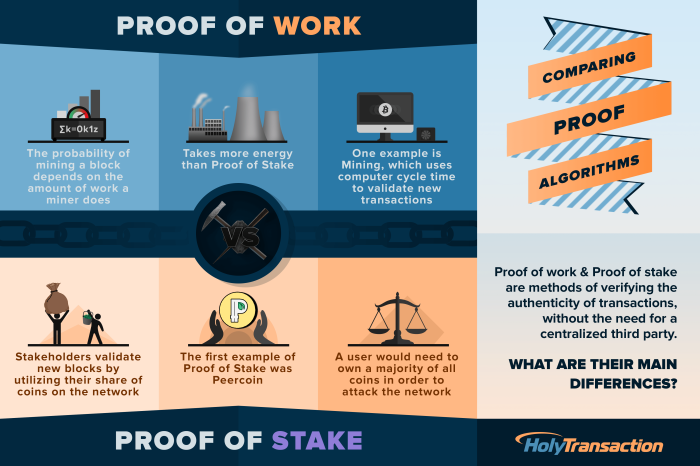 comparing-proof-algorithms-proof-of-work-vs-proof-of-stake