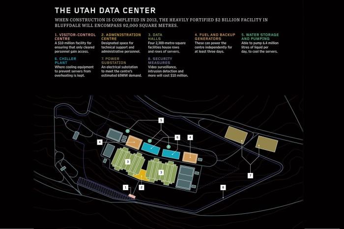 отвратительный центр интернет-шпионажа в Юте