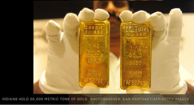 Конфискация золота в Индии