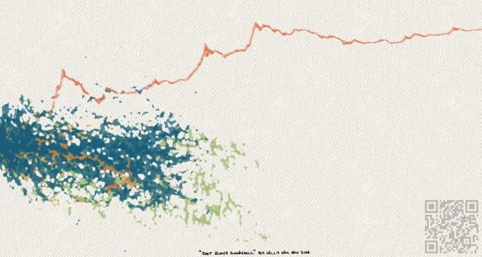 Визуализация данных: 118 альткойнов, которые ничего не добились