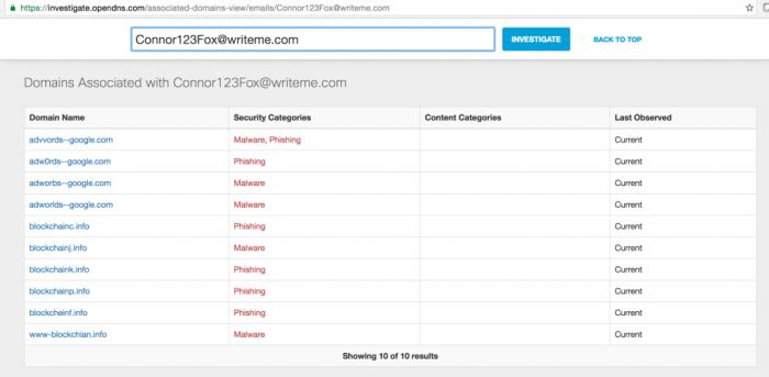 phishing sites list