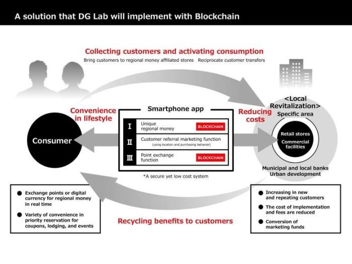 DG-Lab-Blockstream-partnership.jpg