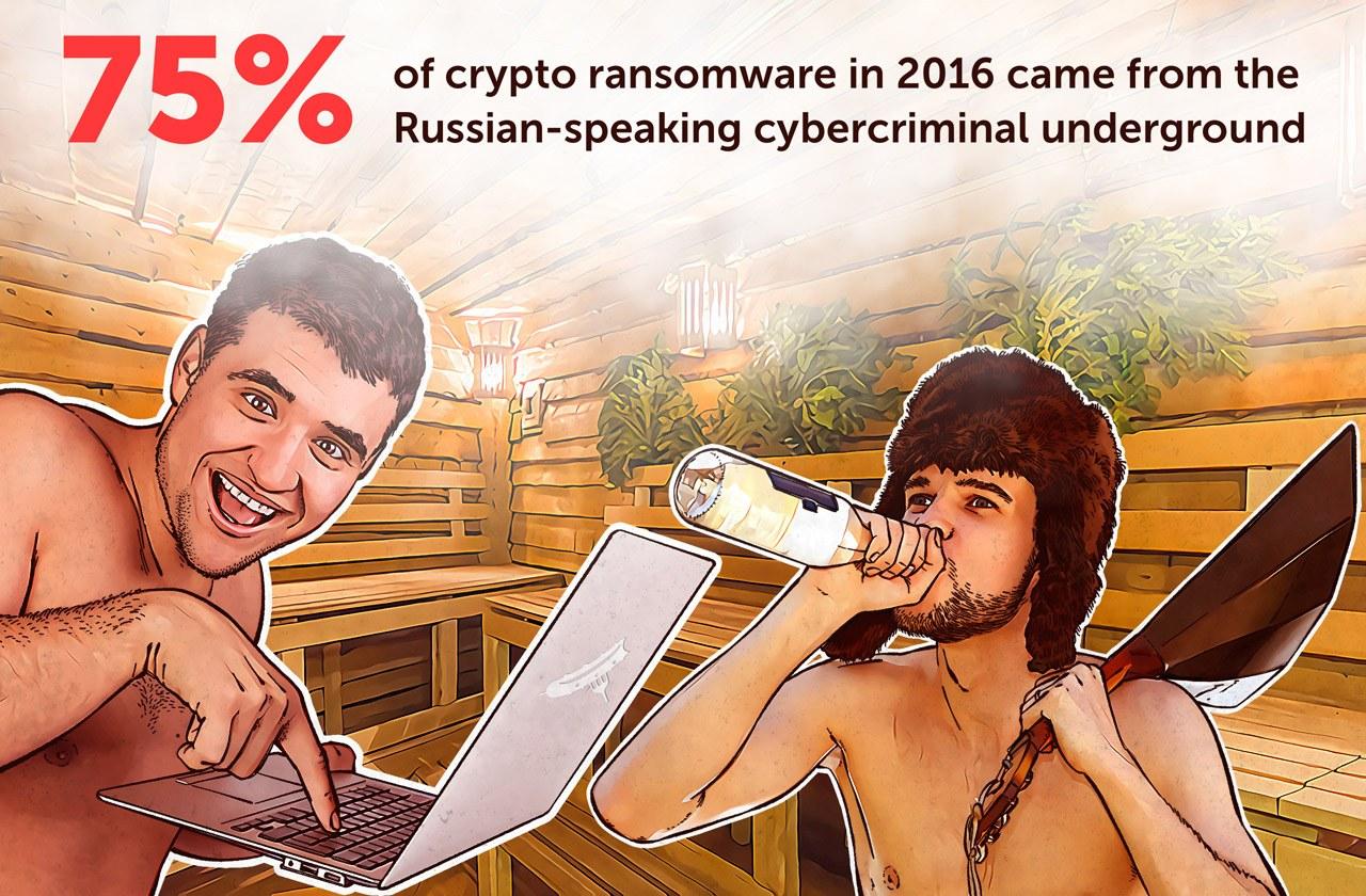 russian-ransomware-IG-en.jpg