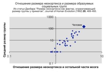 Деньги, блокчейны и социальная масштабируемость. Часть 1