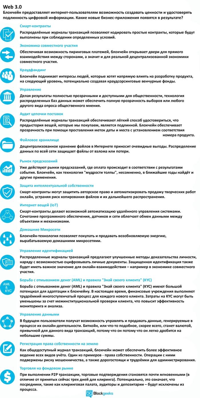 Web 3.0 Какие новые бизнес-приложения появятся в результате