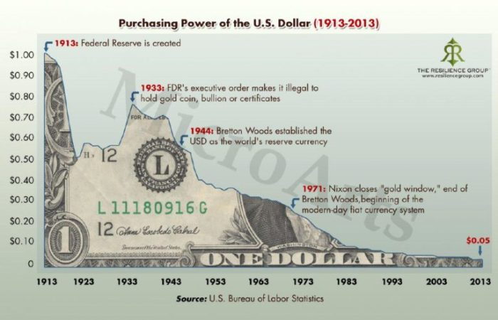 Действительно ли вы контролируете свои деньги?