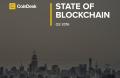 6 выводов из отчёта CoinDesk о состоянии блокчейна в 3 квартале 2016 года