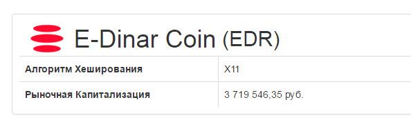 Рыночная капитализация E-Dinar