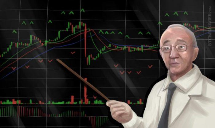 Метод Била Вильямса: Руководство по торговле криптовалютой