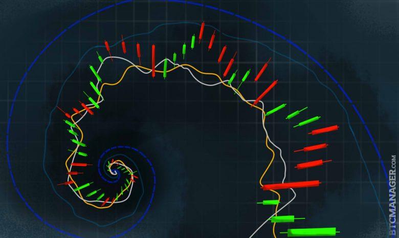 Руководство по торговле криптовалютой: Свечи и последовательность Фибоначчи