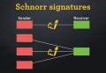 Как подписи Шнорра помогут решить две крупнейшие проблемы Биткойна на сегодняшний день