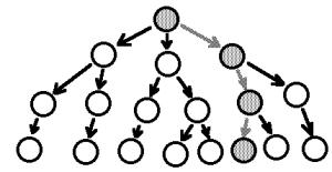 Мат. Доказательство: LN не может считаться децентрализованной системой